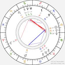 Birth Chart of Myles Jeffrey, Astrology Horoscope