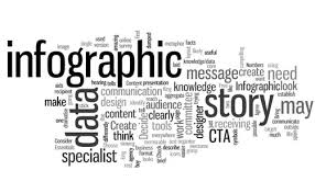 How To Make An Infographic In Word Make Content Go Viral With Infographics