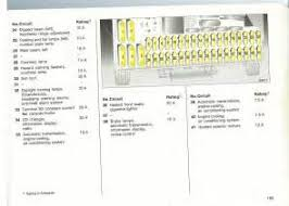 vauxhall astra 2004 fuse box diagram vauxhall vauxhall zafira fuse box diagram 2006 vauxhall on vauxhall astra 2004 fuse box diagram