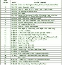 1999 dodge factory radio wiring diagram dolgular com 99 dodge ram ignition wiring diagram at 1999 Dodge Ram Radio Wiring Diagram