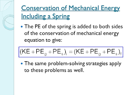 conservation of mechanical energy including a spring