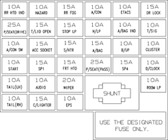 solved kia spectra fuse box diagram fixya i need a diagram of the fuse box to replace certain fuses but do not know the ampage of what each fuse is specifically for