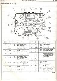 ford windstar fuse box diagram image 1995 ford mustang fuse box diagram image details 1995 on 1999 ford windstar fuse box