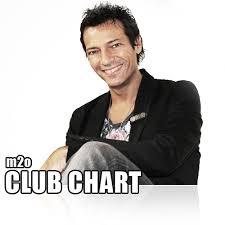 M2o Club Chart Classifica M2o Club Chart Free Internet Radio Tunein