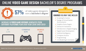 Game Design Degree Courses Bachelors In Video Game Design Online Video Game Design Degree