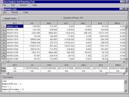 Jart Chart Java Analysis And Report Tool