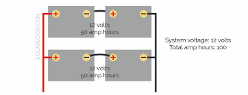 the difference between series and parallel circuits solarloco Wiring Batteries In Parallel Diagram wiring batteries in series and parallel wiring diagram for two 12 volt batteries in parallel