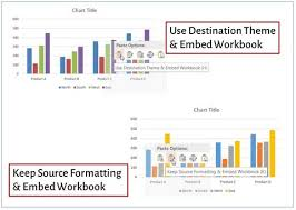 Embed Chart In Powerpoint 5 Tips For Using Excel Charts In Powerpoint