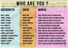 Who Are You Astrology Table An Enchanting Ruler From The