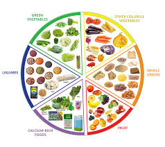 Food And Its Nutrients Chart Nutrition Vegan Easy Veganeasy Org