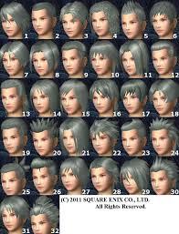 キャラクターメイク Loap ロード オブ アポカリプス 攻略wiki