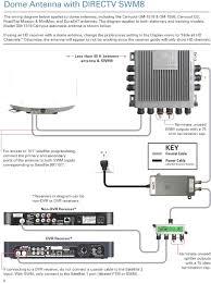 tv swm wiring wire center \u2022 DirecTV Whole Home Wiring Diagram swm wiring diagram for 3 wire center u2022 rh leogallery co direct tv wiring schematic direct