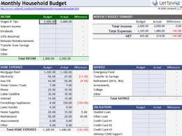 budget planner excel template family budget planner templates excel template