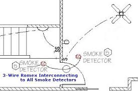 system sensor duct detector wiring diagram system wiring diagram for smoke detectors uk wiring diagrams on system sensor duct detector wiring diagram