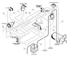 gas ezgo wiring diagram ezgo golf cart wiring diagram e z go imageshack best place for all of your image hosting and image sharing needs golf cart