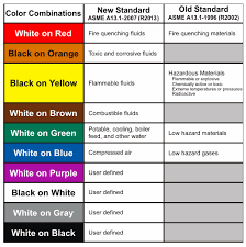 Ansi Z535 Color Chart Overview Of Ansi Asme Pipe Marking Standards