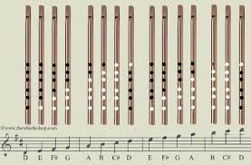 How To Play Bamboo Flute Finger Chart Free Beginning Tutor