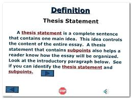 Persuasive Essay Intro Example Good Introduction Argumentative Essay Examples Of A For An