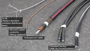 wires and cables below fixed wiring used in houses along cords used in speakers appliances and telephone systems the graphic below shows old wires once used in