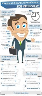 interview tips infographics ly what you wish you d known before your job interview infographic