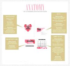 Average Invitation Size Lovely Average Size Of Wedding Invitation Or