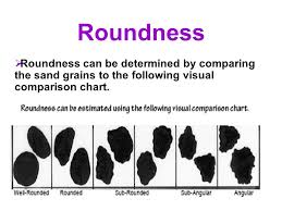 Roundness Chart The Size Sorting And Roundness Of Sand Energy Levels Of
