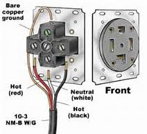 wiring 220 stove outlet diagram wiring image how to wire a 4 prong stove outlet how auto wiring diagram schematic on wiring 220