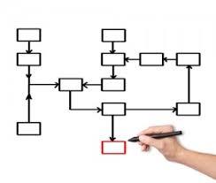 Basic Flowchart Visio Tutorial Creating A Basic Flowchart