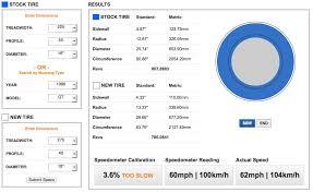 Automotif Tyre Size Calculator
