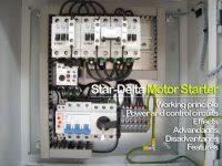 Type 2 Coordination Chart For Star Delta Starter