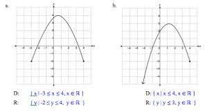 Range And Domain Algebra Precalculus How Do I Determine The Domain And Range Of The