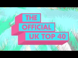 Uk Top 40 Songs This Week 2019 Top Charts Music