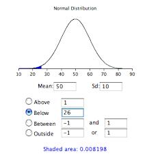 Standard Deviation Chart Online Standard Normal Distribution Online Stat Book