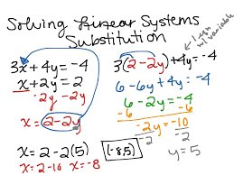 most viewed thumbnail solving linear systems substitution