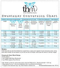 Thm Sweetener Conversion Chart Swerve Best Tasting Thm Pure Stevia And Sweet Blend Giveaway Joy