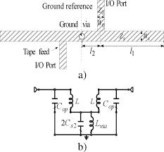An Ultra-Compact Planar Bandpass Filter With Open-Ground Spiral ...