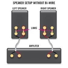 how to bi wire and bi amp your speakers sewelldirect com speaker setup out bi wiring