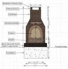 similiar chimney diagram how it works keywords fireplace chimney diagram fireplace image about wiring diagram