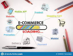 E Commerce Chart E Commerce Concept Chart With Keywords And Icons Stock