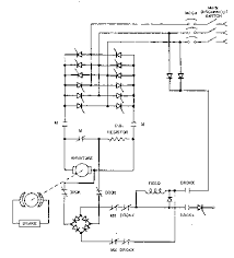 msha technical reports application of dynamic braking to mine a schematic diagram of the dynamic braking control circuit is shown in figure 12