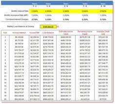 mortgage amortization comparison calculator weekly mortgage payment calculator with dynamic comparison charts
