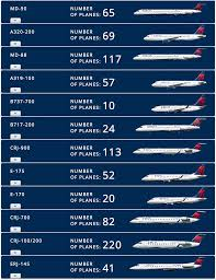 delta 757 seating chart unique 757 200 world airline news