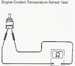 engine temperature sensor where is it nissan forum click image for larger version testing resisitance of ects jpg views 4069