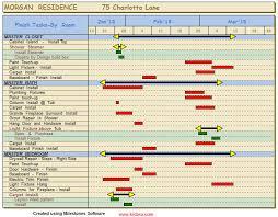 Summary Gantt Chart Example