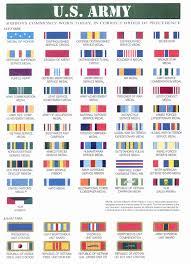 Navy Medals Chart 18 Particular Us Navy Ribbon Chart