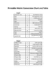 Interpretive Kg Lbs Stone Conversion Chart 2019