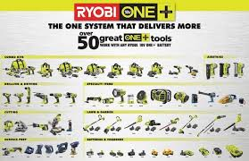 ryobi one plus tools. ryobi one+ giveaway one plus tools