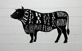 Cow Meat Chart Cow Butcher Shop Sign Beef Meat Chart Butcher Diagram Meat Cuts Kitchen Wall Art Metal Sign