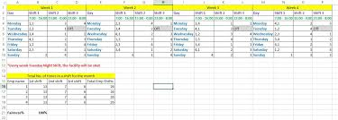 Shift Plan Entry 3 By Thejeswar For Plan A Working Shift Schedule In