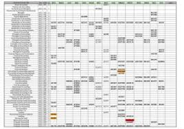small business tax spreadsheet business tax spreadsheet templates excel business spreadsheet